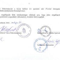 SZIT - Balatonfüredi Szolgáltató Ipartestület 2002